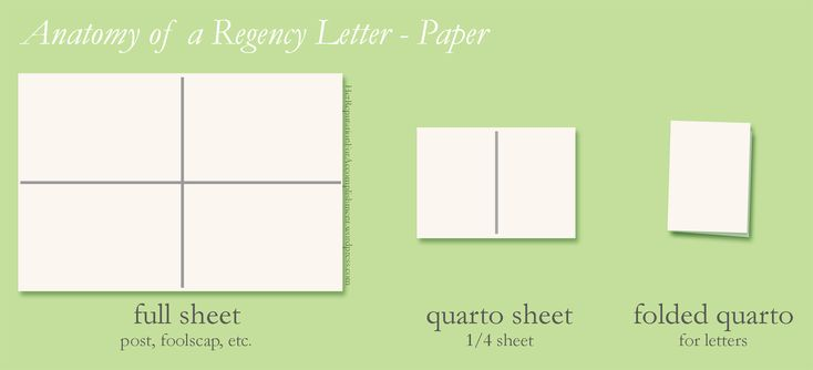 This is a very useful bit of info!Anatomy of a Regency Letter | Her Reputation for Accomplishment