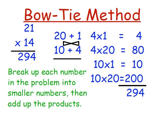 bowtie method
