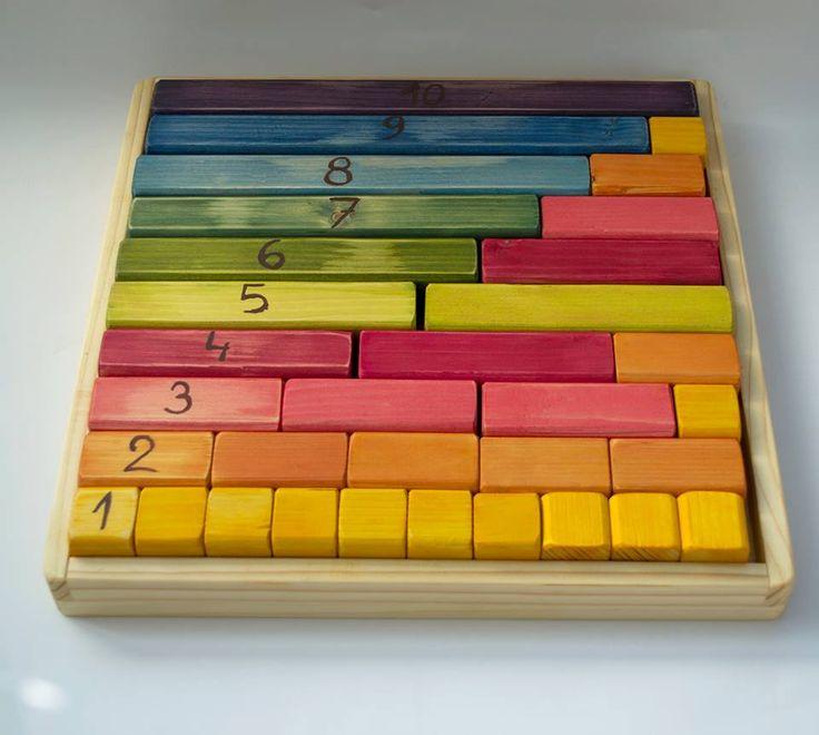 Scopul acestui joc este de a crea o relatie interactiva intre numere, culori si forme, de a ajuta copilul pentru a efectua operatii matematice de baza, cum ar fi adunarea si scaderea. Cutia conține 10 unitati, pentru fiecare numar corespunde o culoare si o anumita dimensiune, astfel incat se poate face o multime de combinatii, dar pot fi folosite ca si blocuri de constructie. Se livreaza in saculet realizat manual, culori naturale.  Lungime 31 cm. Inaltime 7 cm. Latime 31 cm.