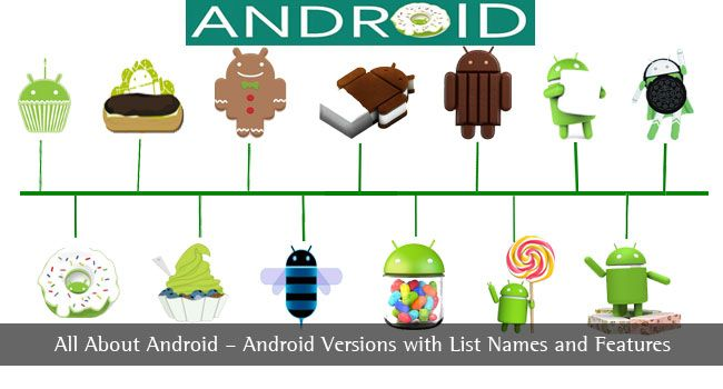 Android Version History - Names and Features from Cupcake to