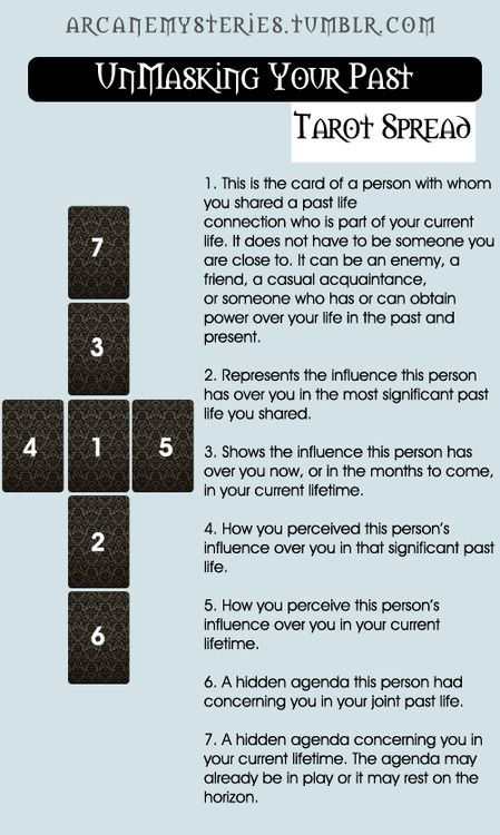 Tarot Tips Http Arcanemysteries Tumblr Com: Past Life Spread