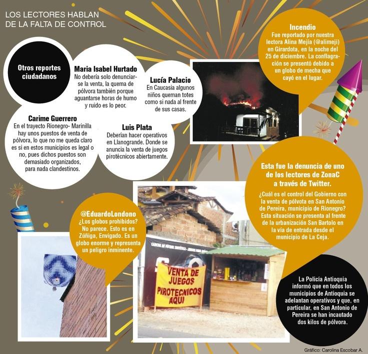 Lectores denuncian expendios de pólvora y venta a menores de edad en diciembre. Publicado el 27 de diciembre de 2012.