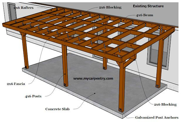 Building A Patio Cover Plans For Building An Almost Free