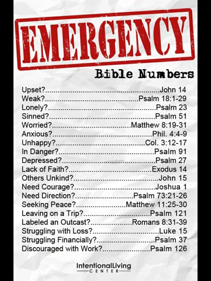 Situational Bible readings