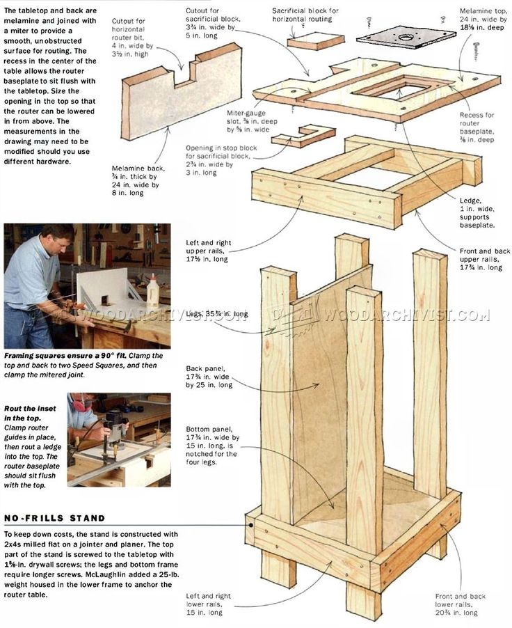 147 best router images on pinterest woodworking tools and horizontal router table plans router tips jigs and fixtures woodwork woodworking woodworking plans woodworking projects greentooth Choice Image