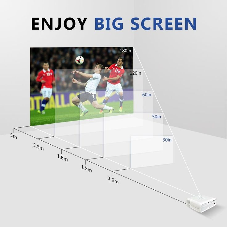 11 Best Outdoor Projectors Images By Non Stop Best On Pinterest