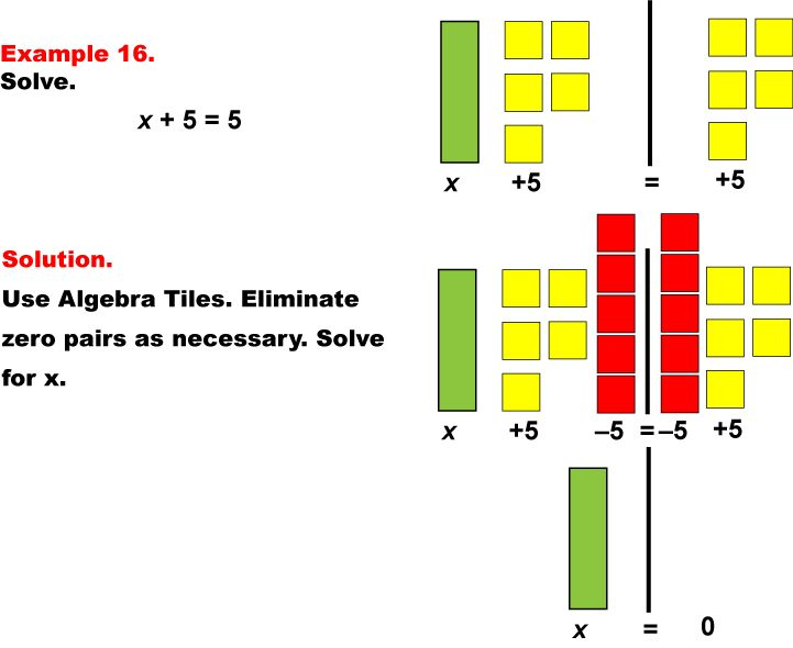 This is a picture of Printable Algebra Tiles within basic algebra vocabulary