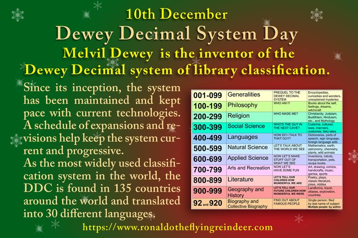 #today 10th Dec is #DeweyDecimalSystemDay #NobelPrizeDay #HumanRightsDay As the most widely used library classification system, the Dewey Decimal Classification (DDC) or Dewey Decimal System has been in use since 1876 when American Librarian Melvil Dewey developed and established it. Divided into ten main categories, the numerical system arranges mostly non-fiction publications. #DeweyDecimalSystem #DeweyLibrarySystem #library  #librarians