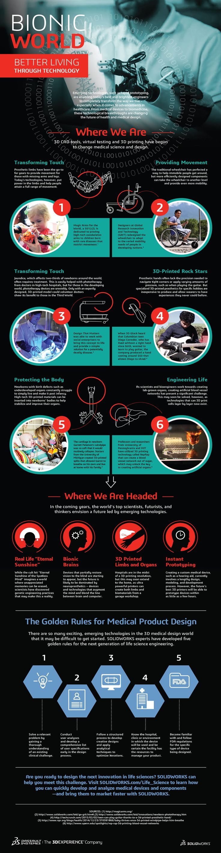 How Bionic Limbs Improve the Lives of Amputees Infographic. Topic: prosthesis , prosthetic, robotics, exoskeleton, bioengineering, wheelchair technology.