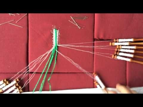 Werken met sierdraad - fil décoratif - decorative thread