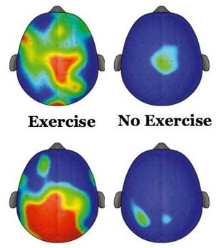 Exercise Is ADHD Medication - Atlantic Mobile