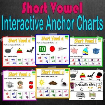 Do you have limited space to hang or store anchor charts? Do you keep having to buy expensive chart paper? Don't worry these anchor charts can be viewed through your interactive whiteboard. Run the presentation as a slideshow, then fill in the charts using the pen tool. Save time, space, and money.