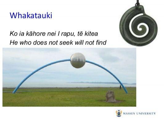 Whakatauki Ko ia kāhore