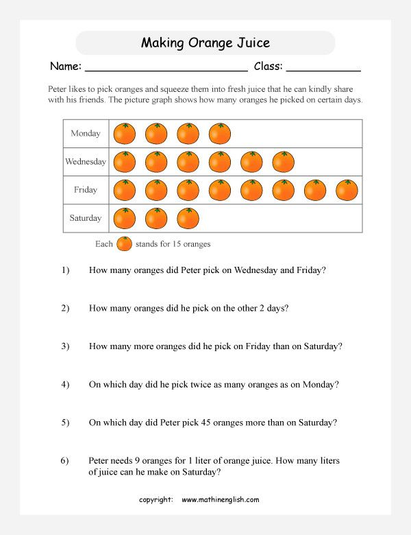 Pictograph Worksheets 3rd Grade In 2020 2nd Grade Math Worksheets 3rd Grade Math Worksheets Worksheets For Grade 3 3rd grade graphing worksheets