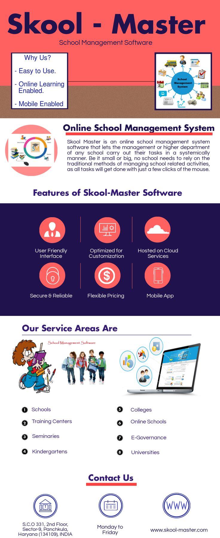Technology Management Image: 17 Best Images About Online School Management System On