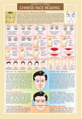 face reading - - Yahoo Image Search Results