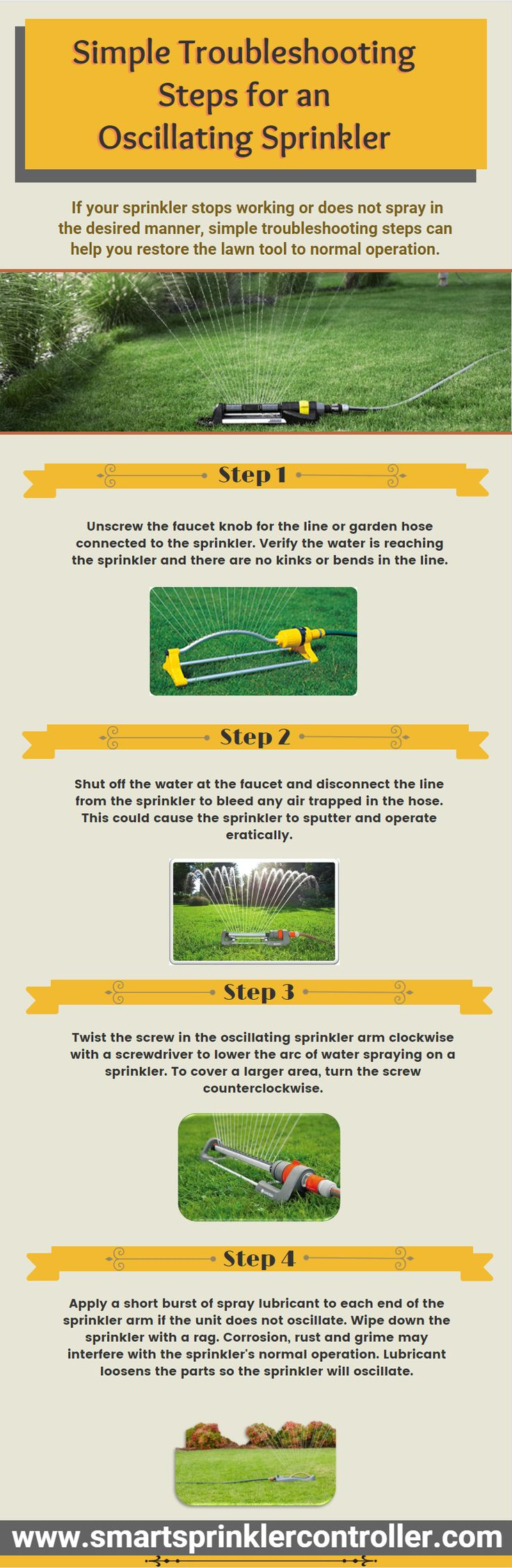If you are using an #oscillatingsprinkler and having a problem with using it or your #sprinkler stops functioning in a preferred manner. Don't worry about it, here is you see the simple troubleshooting steps for an oscillating sprinkler. Must Look it. https://www.smartsprinklercontroller.com/best-oscillating-sprinklers/
