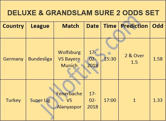 Proof of Performance #3 🔥 🔥 Saturday 17th February  2 Odds acca