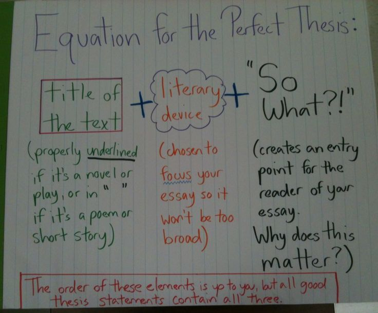 Personal Essay Examples For High School Tomesawayfromhome  This Is How I Teach The Construction Of A Thesis  Statement For Literary Analysis I Developed It Last Year Apa Format Essay Example Paper also Sample Essay For High School Students  Best Thesis Statement Images On Pinterest  Writing School And  Argument Essay Thesis Statement
