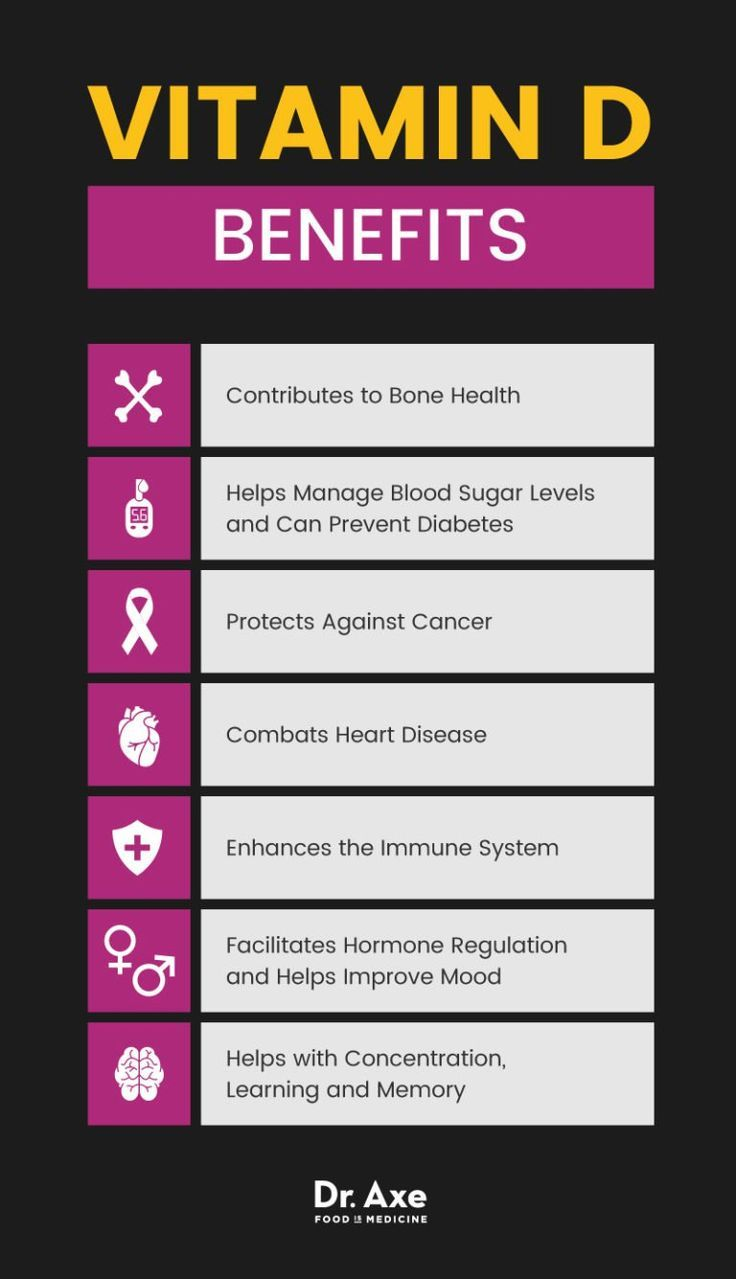 Image result for vitamin d benefits dr. axe