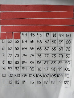 Place Value - using hundreds chart to help students understand tens and ones