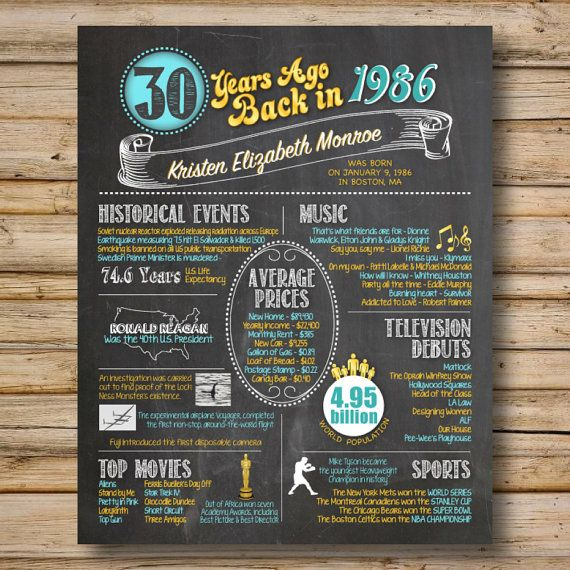 1986 -- 30th Birthday or 30th Anniversary Chalkboard Poster, DIGITAL FILE, Perfect Gift, Color Customizable, 30 Years Ago Sign