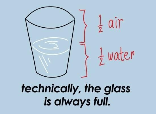 Technically, the glass is always full