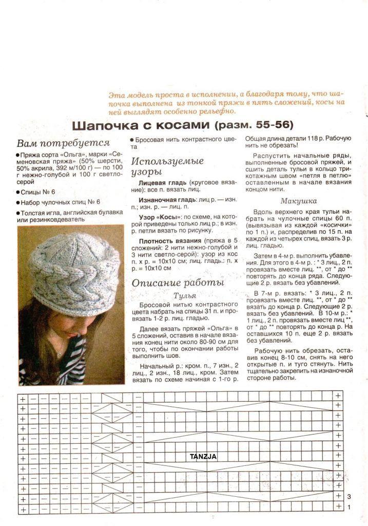 любом схема вязания шапки с описанием и картинками запросу