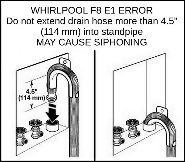 WHIRLPOOL WASHER - ADJUST DRAIN HOSE TO CLEAR F8 E1 ERROR