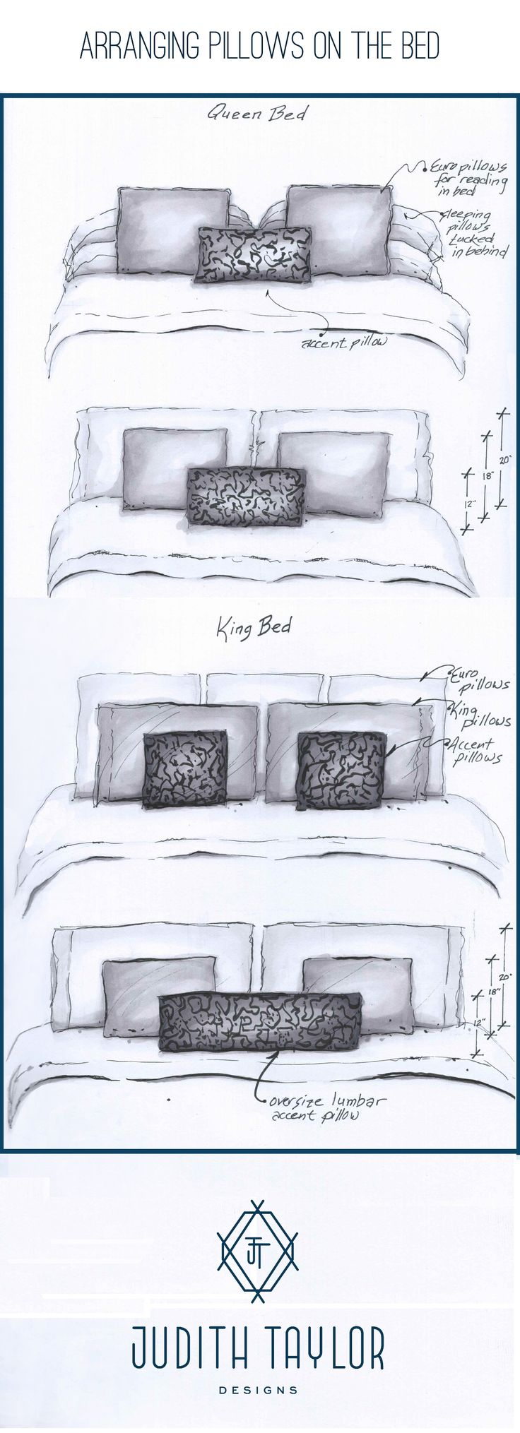 Arrangement and sizing for pillows on Queen and King bed. www.judithtaylordesigns.com                                                                                                                                                      More
