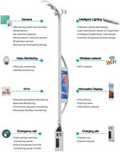 193 Best Antenna Conceament Images On Pinterest Tours