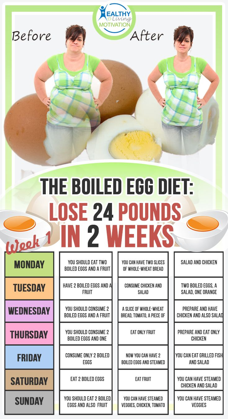 The Boiled Egg Diet Lose 24 Pounds In 2 Weeks Good