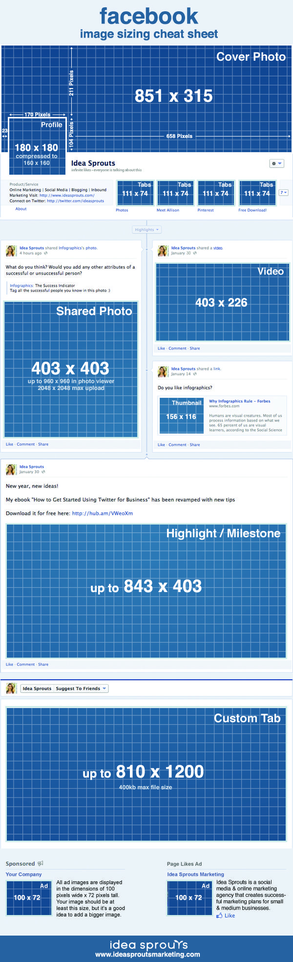 Facebook Image Size cheat sheet - a guide to the exact dimensions of each image or photo you want to put on your Facebook Page #Facebook