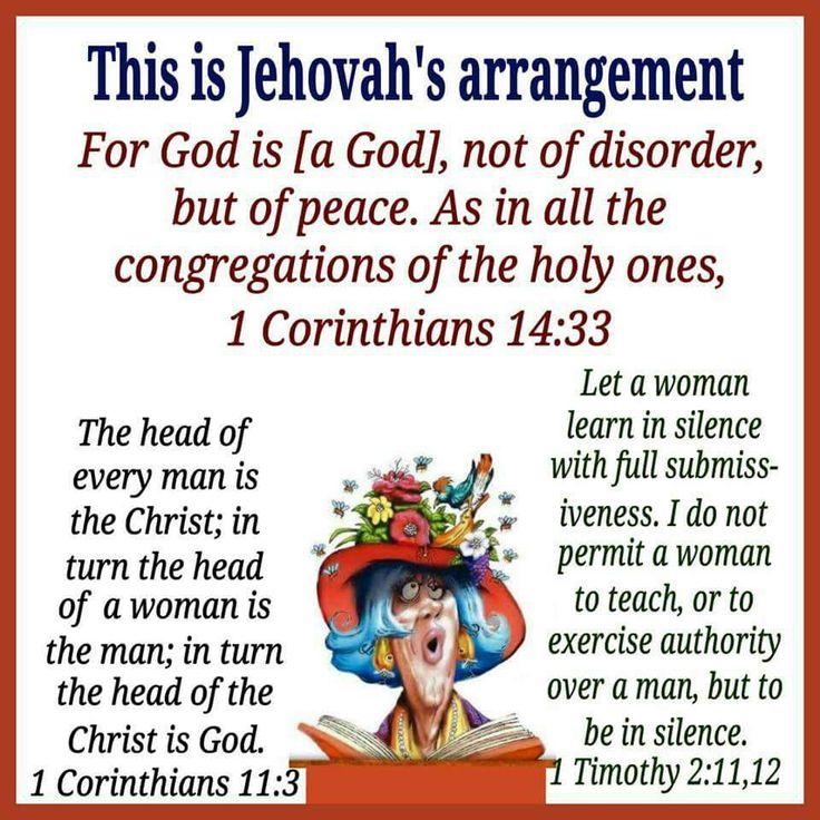 1 Corinthians 11:2;14:23; 1 Timothy 2:11,12