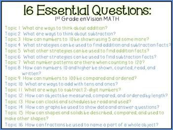 Envision math, Essential questions and First grade on ...