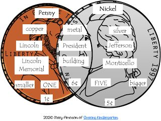 Comparing a penny and nickel freebie file! Make a class chart and printable!