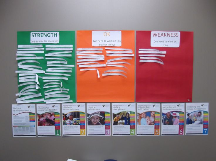 How to display the QIP for families or review with staff