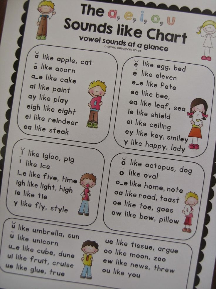 Vowel combinations make different sounds