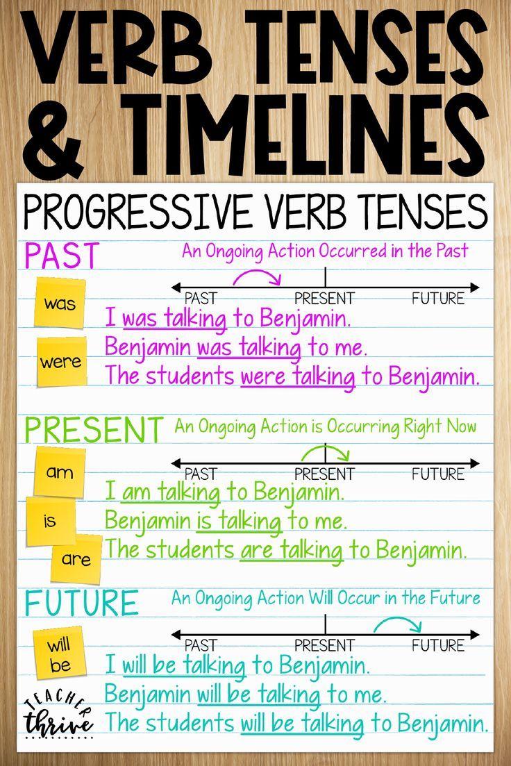Teaching Verb Tenses Using Timelines Teaching Verbs Verb Tenses Progressive Verbs [ 1103 x 736 Pixel ]