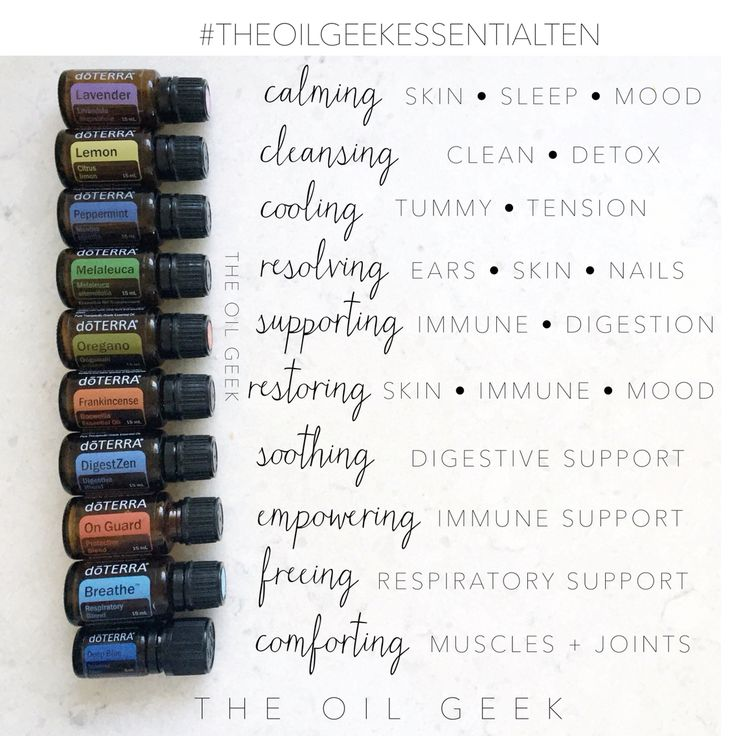 Essential oils cheat sheet by The Oil Geek : DoTERRA top ten essential oils - how to use essential oils. Lavender, Lemon, Peppermint, Melaleuca, Oregano, Frankincense, OnGuard, DigestZen, Breathe, Deep Blue