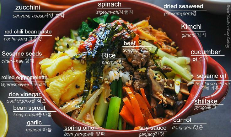 Bibimbap ingredients | Korea | Pinterest | Bibimbap recipe ...