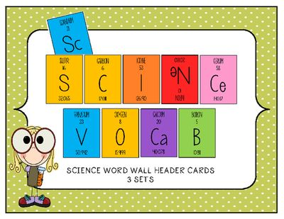POSTERS – Science Word Wall Header/Title Elements Chemical Symbols - 3 SETS from iTeachSTEM on TeachersNotebook.com - (17 pages) - Use these cards to create a title for your science word wall. Hang vocabulary words/cards for students to reference throughout each unit. Each card includes the chemical name, atomic number, chemical symbol and atomic weight.