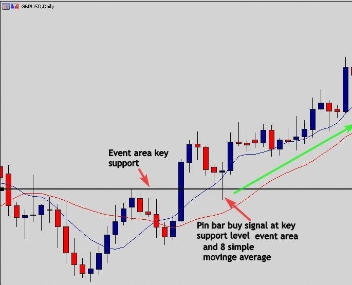 Learn To Trade Forex Trading Strategies Forex Strategy Website