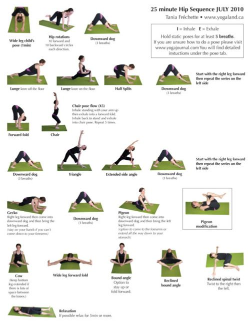 Hip opening yoga poses   (This is essential for folks like me - need to build up the glutes to balance the hips, but if the hips and quads get tight at all, there go my knees...)