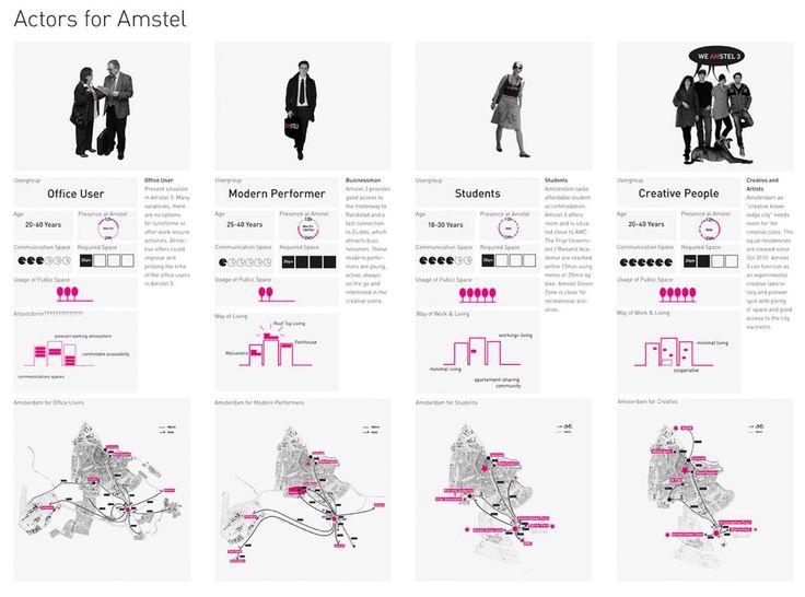 'Actors for Amstel' - Sara Reichwein | AMSTEL 3 transformation | Amsterdam