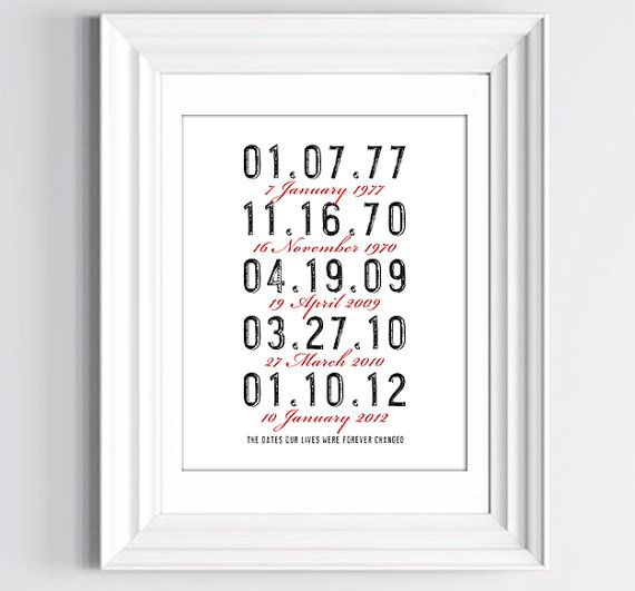 Love this idea.  The dates our lives were forever changed: Forever Changing, Important Date, Diy Crafts, Gifts Ideas, Familie, Anniversaries Gifts, Cute Ideas, Great Ideas, First Date