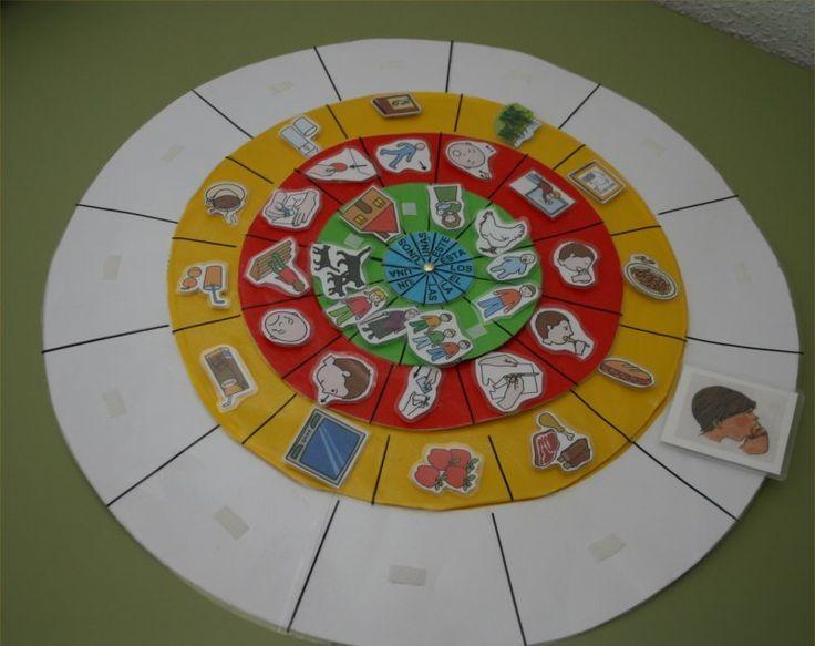 TABLERO PARA ESTRUCTURAR FRASES.  http://audiciontierno.blogspot.com.es/2013/06/morfosintaxis-plantillas-estructura-de.html