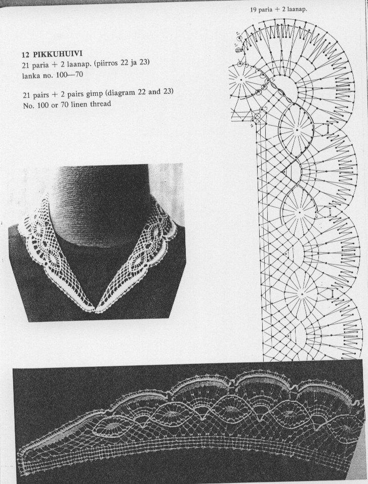 Lujoso Patrón De Encaje De Cuello Crochet Libre Galería - Ideas de ...
