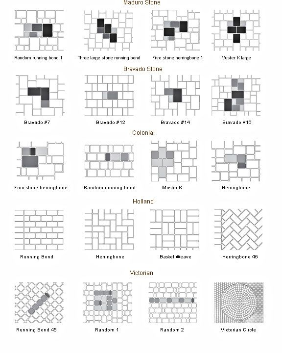 Bluestone Patterns For A Patio