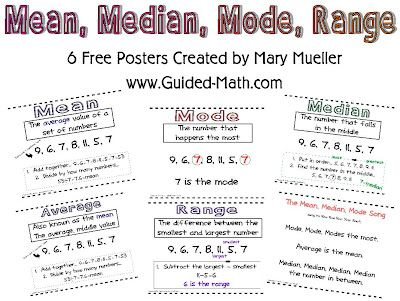 Guided Math - Mean Median Mode and Range Posters - Free